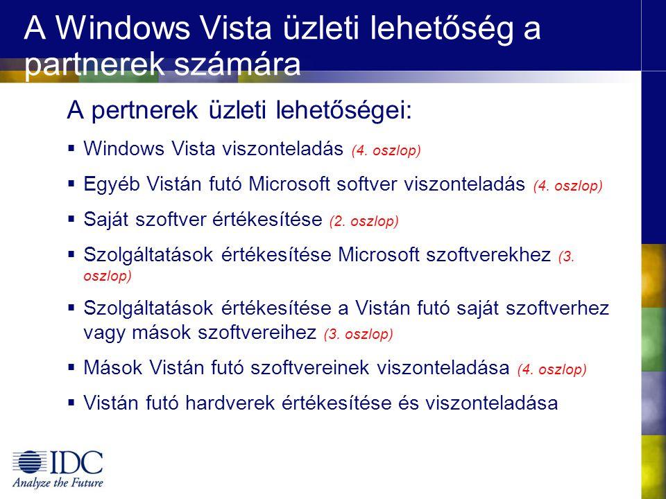 A Windows Vista üzleti lehetőség a partnerek számára A pertnerek üzleti lehetőségei:  Windows Vista viszonteladás (4.