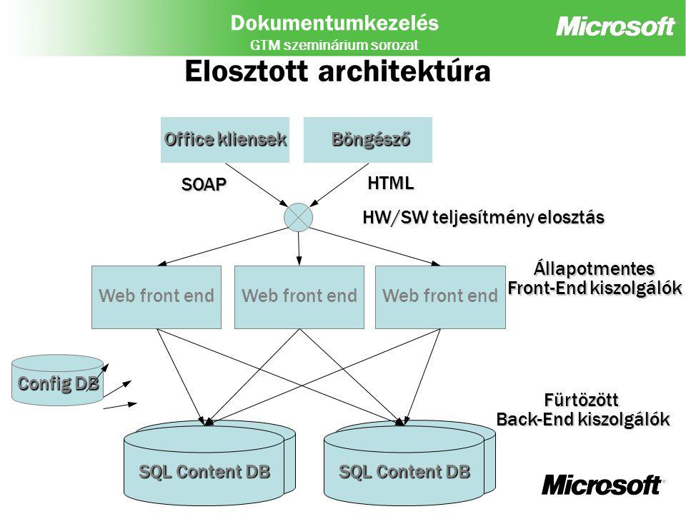 Dokumentumkezelés GTM szeminárium sorozat Elosztott architektúra Web front end Office kliensek Böngésző Böngésző SQL Content DB Config DB HW/SW teljes
