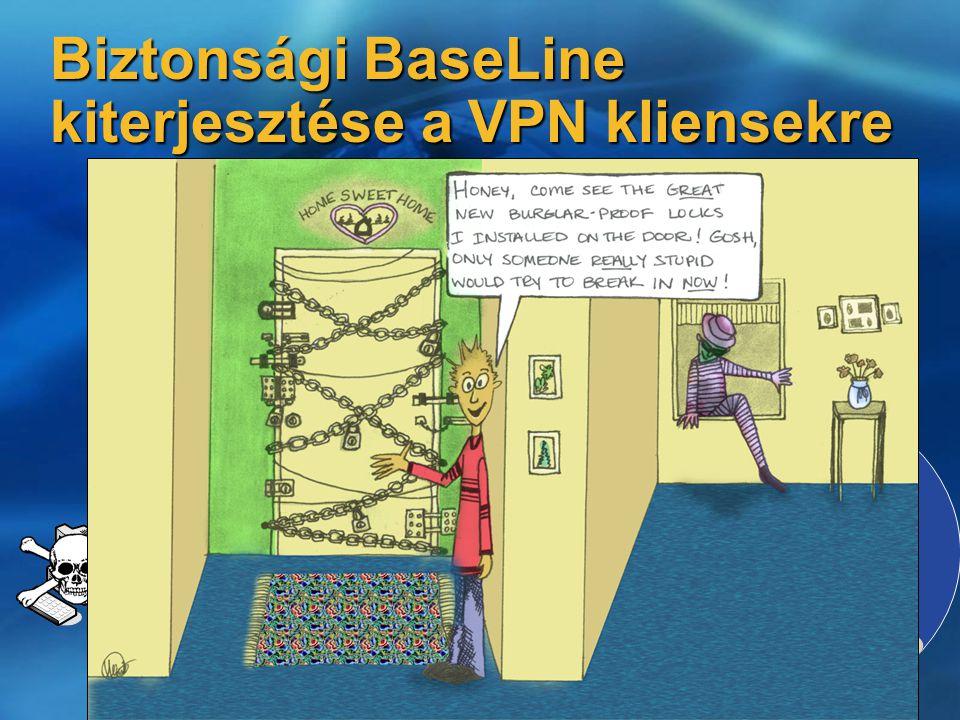Biztonsági BaseLine kiterjesztése a VPN kliensekre Internet Miért szükséges