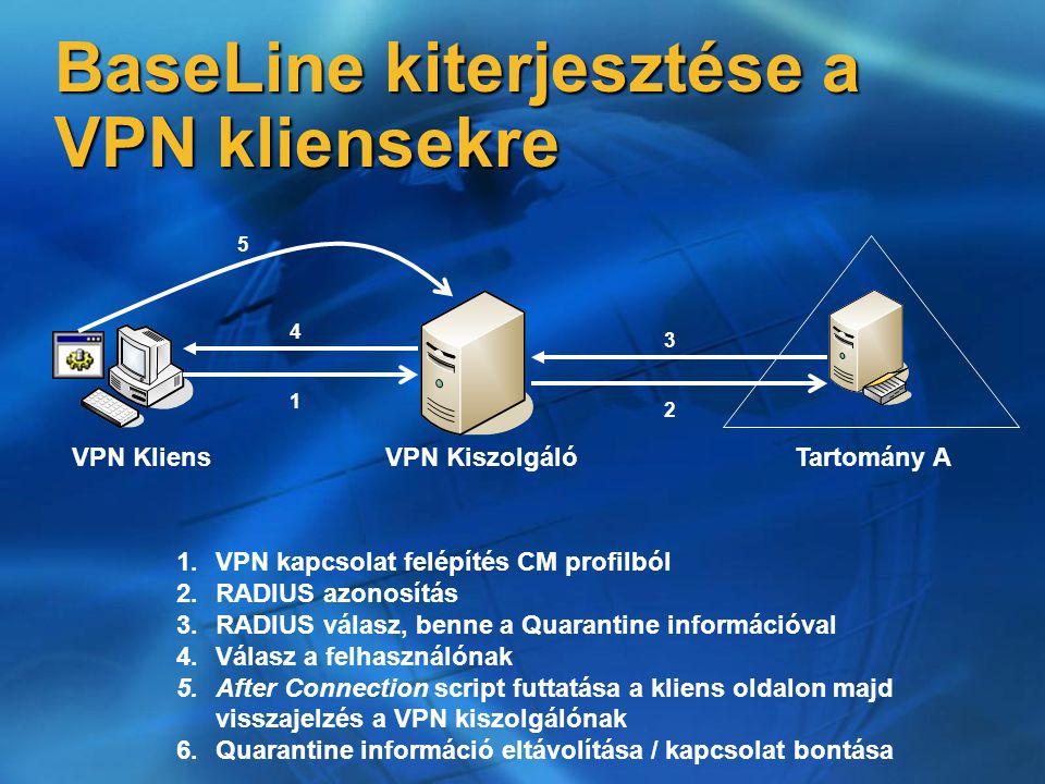 VPN KliensVPN KiszolgálóTartomány A 12 3 4 5 1.VPN kapcsolat felépítés CM profilból 2.RADIUS azonosítás 3.RADIUS válasz, benne a Quarantine információval 4.Válasz a felhasználónak 5.After Connection script futtatása a kliens oldalon majd visszajelzés a VPN kiszolgálónak 6.Quarantine információ eltávolítása / kapcsolat bontása BaseLine kiterjesztése a VPN kliensekre