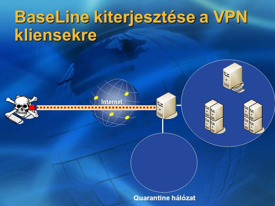Internet Quarantine hálózat BaseLine kiterjesztése a VPN kliensekre