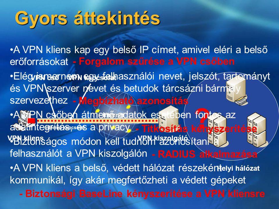 Gyors áttekintés Internet VPN kliensVPN kiszolgáló Helyi hálózat Internet kapcsolat VPN csőVPN kapcsolat .