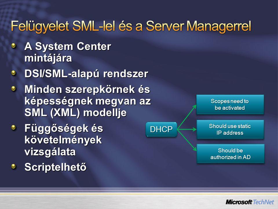 A System Center mintájára DSI/SML-alapú rendszer Minden szerepkörnek és képességnek megvan az SML (XML) modellje Függőségek és követelmények vizsgálata Scriptelhető DHCPDHCP Should use static IP address Scopes need to be activated Should be authorized in AD