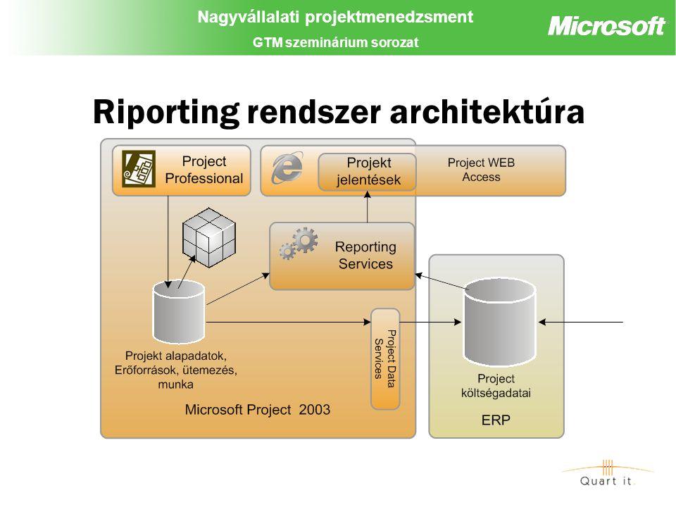 Nagyvállalati projektmenedzsment GTM szeminárium sorozat Riporting rendszer architektúra
