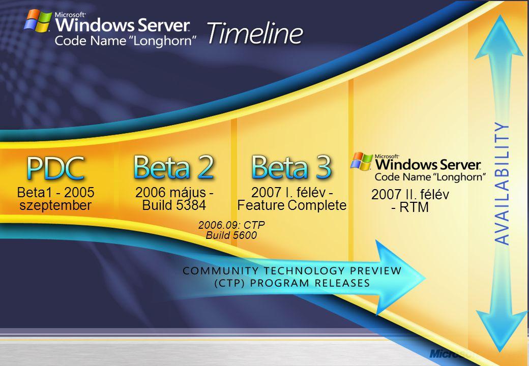 2006 május - Build 5384 Beta1 - 2005 szeptember 2007 I. félév - Feature Complete 2007 II. félév - RTM 2006.09: CTP Build 5600
