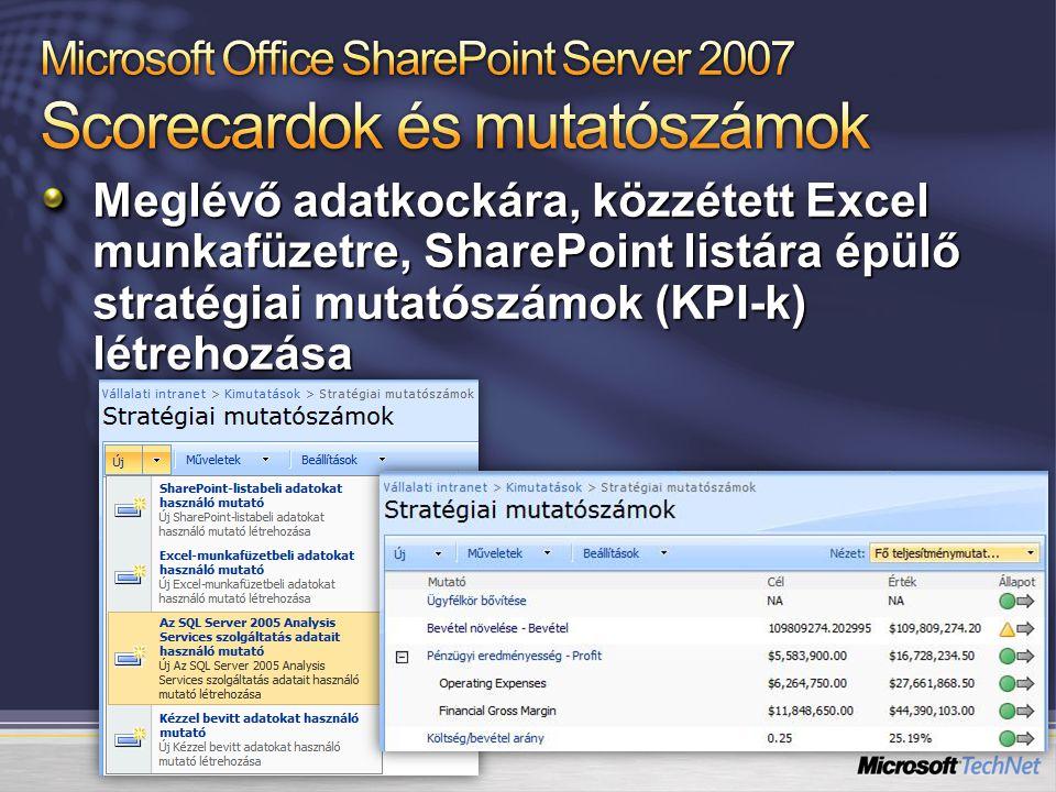 Meglévő adatkockára, közzétett Excel munkafüzetre, SharePoint listára épülő stratégiai mutatószámok (KPI-k) létrehozása