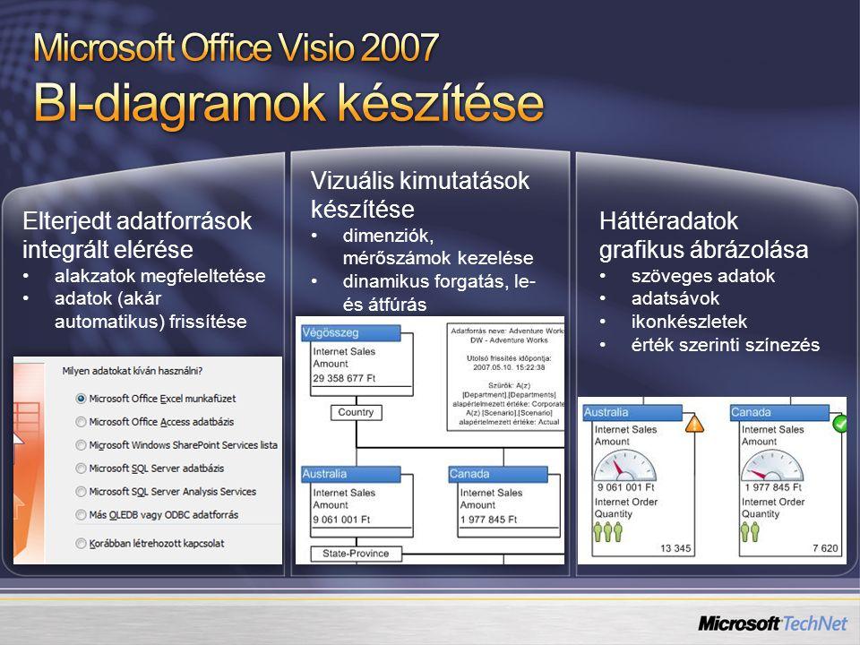 Elterjedt adatforrások integrált elérése alakzatok megfeleltetése adatok (akár automatikus) frissítése Vizuális kimutatások készítése dimenziók, mérőszámok kezelése dinamikus forgatás, le- és átfúrás Háttéradatok grafikus ábrázolása szöveges adatok adatsávok ikonkészletek érték szerinti színezés