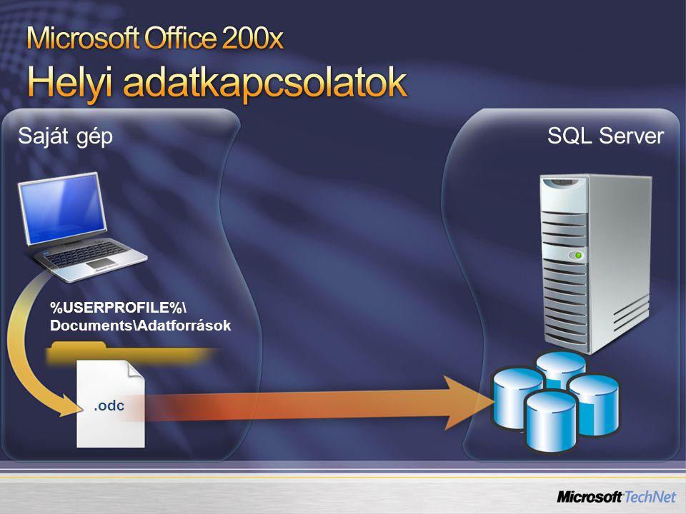 Saját gépSQL Server %USERPROFILE%\ Documents\Adatforrások.odc