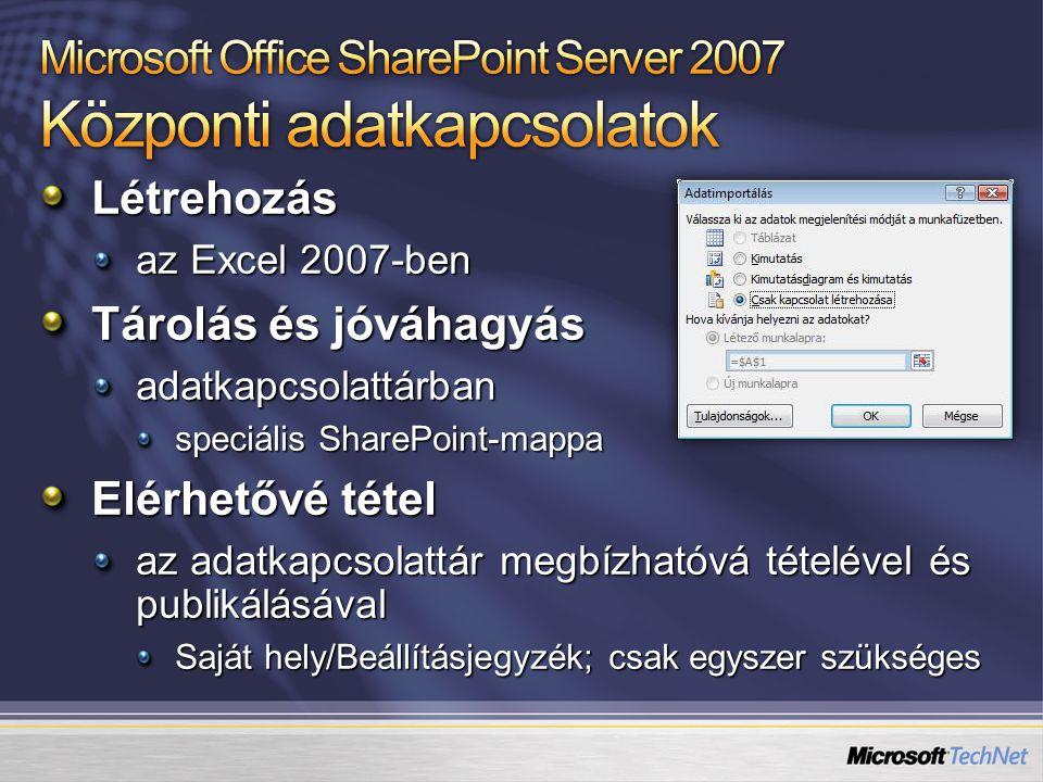 Létrehozás az Excel 2007-ben Tárolás és jóváhagyás adatkapcsolattárban speciális SharePoint-mappa Elérhetővé tétel az adatkapcsolattár megbízhatóvá tételével és publikálásával Saját hely/Beállításjegyzék; csak egyszer szükséges