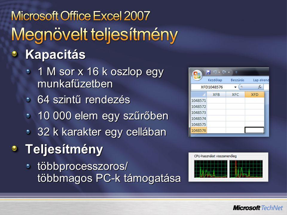 Kapacitás 1 M sor x 16 k oszlop egy munkafüzetben 64 szintű rendezés 10 000 elem egy szűrőben 32 k karakter egy cellában Teljesítmény többprocesszoros