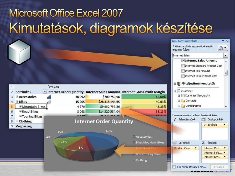 Üzleti adatok elérése és elemzése Excellel