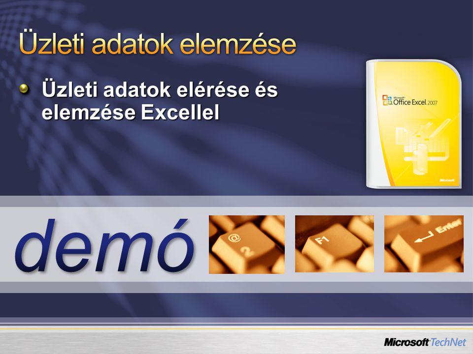 Excel 2007 böngésző megtekintés, interaktív használat egyedi alkalmazás elérés alkalmazásból Excel 200x eredeti munkafüzet vagy pillanatfelvétel megnyitása munkafüzetek közzététele Excel Services munkafüzetek tárolása dokumentumtárban közzéteendő adatok kiválasztása kiszolgáló oldali számítások és megjelenítés külső adatok elérése és gyorsítótárazása pillanatfelvétel (másolat) megnyitása teljes munkafüzet megnyitása az eredetivel összemérhető webes megjelenítés nem igényel ügyfél oldali telepítést interaktív használat cellák értékének olvasása/módosítása számítások végrehajtása munkafüzet letöltése fájlként