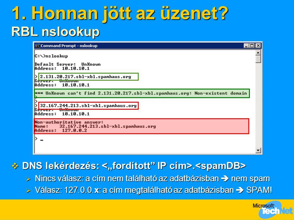 1. Honnan jött az üzenet? RBL nslookup  DNS lekérdezés:.  DNS lekérdezés:.  Nincs válasz: a cím nem található az adatbázisban  nem spam  Válasz:
