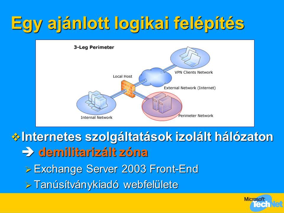 Egy ajánlott logikai felépítés  Internetes szolgáltatások izolált hálózaton  demilitarizált zóna  Exchange Server 2003 Front-End  Tanúsítványkiadó