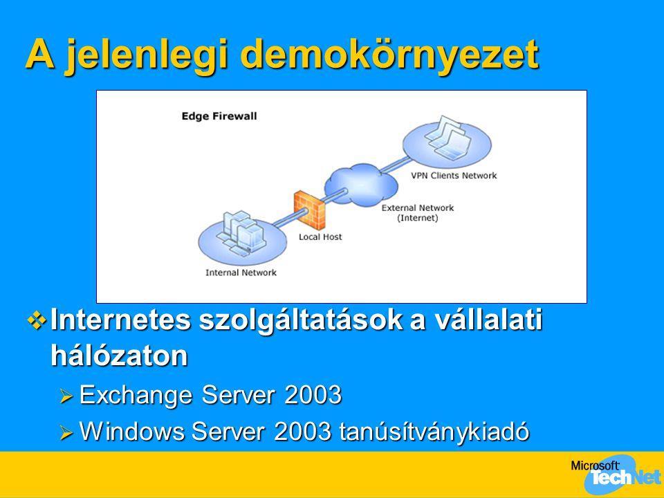 A jelenlegi demokörnyezet  Internetes szolgáltatások a vállalati hálózaton  Exchange Server 2003  Windows Server 2003 tanúsítványkiadó