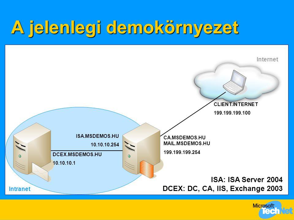 A jelenlegi demokörnyezet Internet DCEX.MSDEMOS.HU 10.10.10.1 CA.MSDEMOS.HU MAIL.MSDEMOS.HU 199.199.199.254 ISA.MSDEMOS.HU 10.10.10.254 ISA: ISA Serve