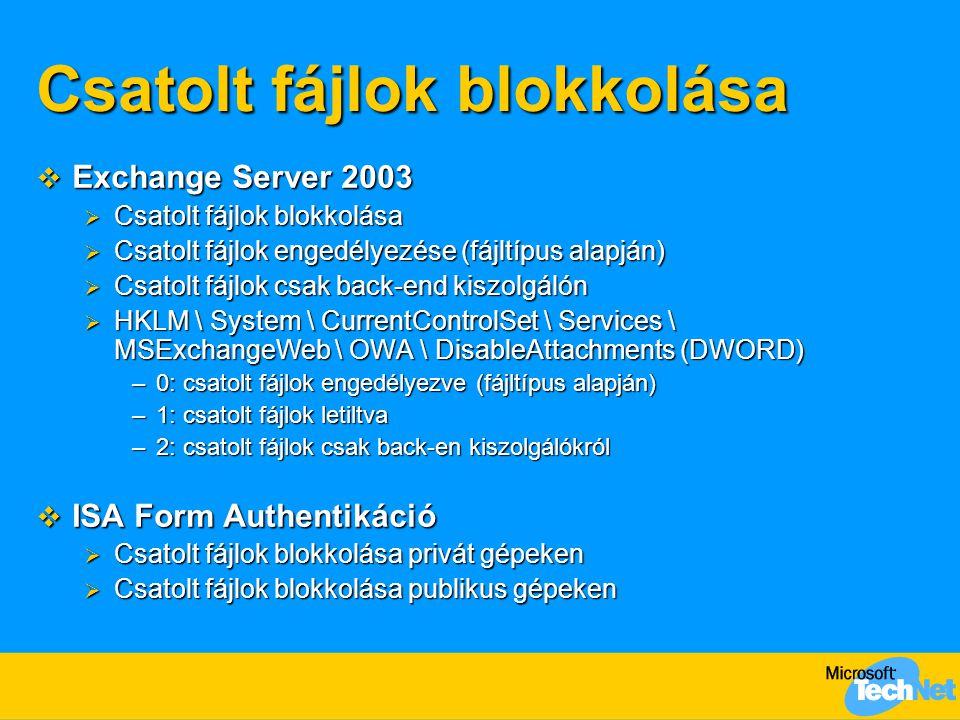 Csatolt fájlok blokkolása  Exchange Server 2003  Csatolt fájlok blokkolása  Csatolt fájlok engedélyezése (fájltípus alapján)  Csatolt fájlok csak