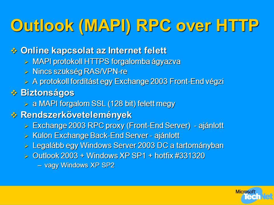 Outlook (MAPI) RPC over HTTP  Online kapcsolat az Internet felett  MAPI protokoll HTTPS forgalomba ágyazva  Nincs szükség RAS/VPN-re  A protokoll