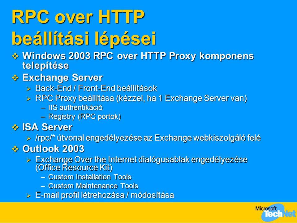 RPC over HTTP beállítási lépései  Windows 2003 RPC over HTTP Proxy komponens telepítése  Exchange Server  Back-End / Front-End beállítások  RPC Pr