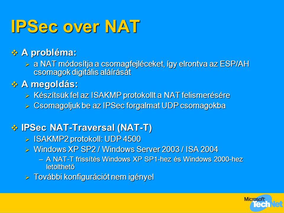 IPSec over NAT  A probléma:  a NAT módosítja a csomagfejléceket, így elrontva az ESP/AH csomagok digitális aláírását  A megoldás:  Készítsük fel a