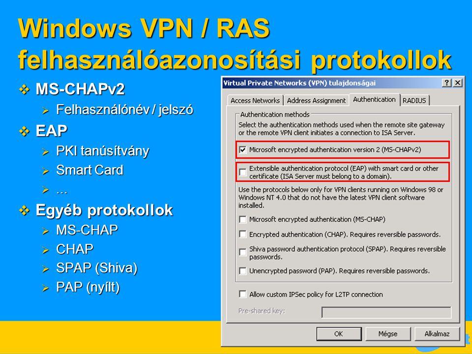 Windows VPN / RAS felhasználóazonosítási protokollok  MS-CHAPv2  Felhasználónév / jelszó  EAP  PKI tanúsítvány  Smart Card ...  Egyéb protokoll