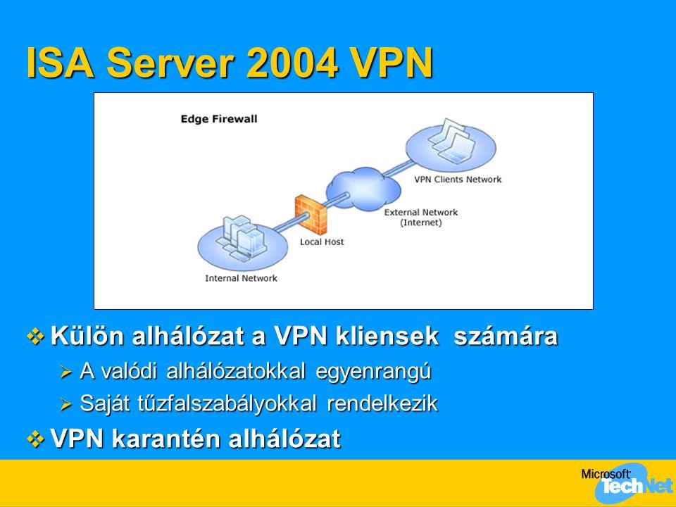ISA Server 2004 VPN  Külön alhálózat a VPN kliensek számára  A valódi alhálózatokkal egyenrangú  Saját tűzfalszabályokkal rendelkezik  VPN karanté