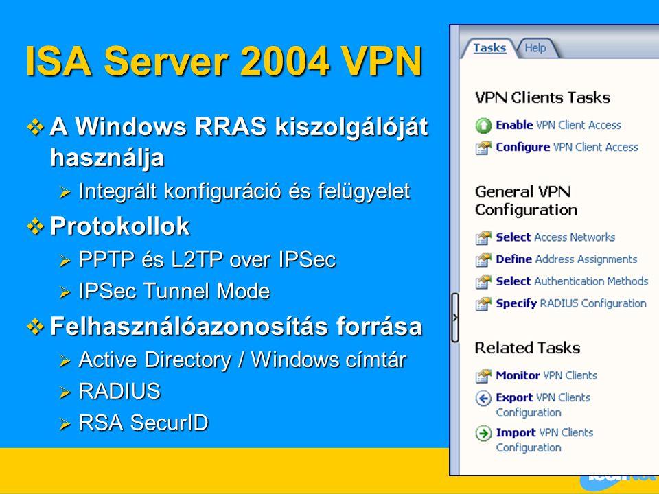ISA Server 2004 VPN  A Windows RRAS kiszolgálóját használja  Integrált konfiguráció és felügyelet  Protokollok  PPTP és L2TP over IPSec  IPSec Tu