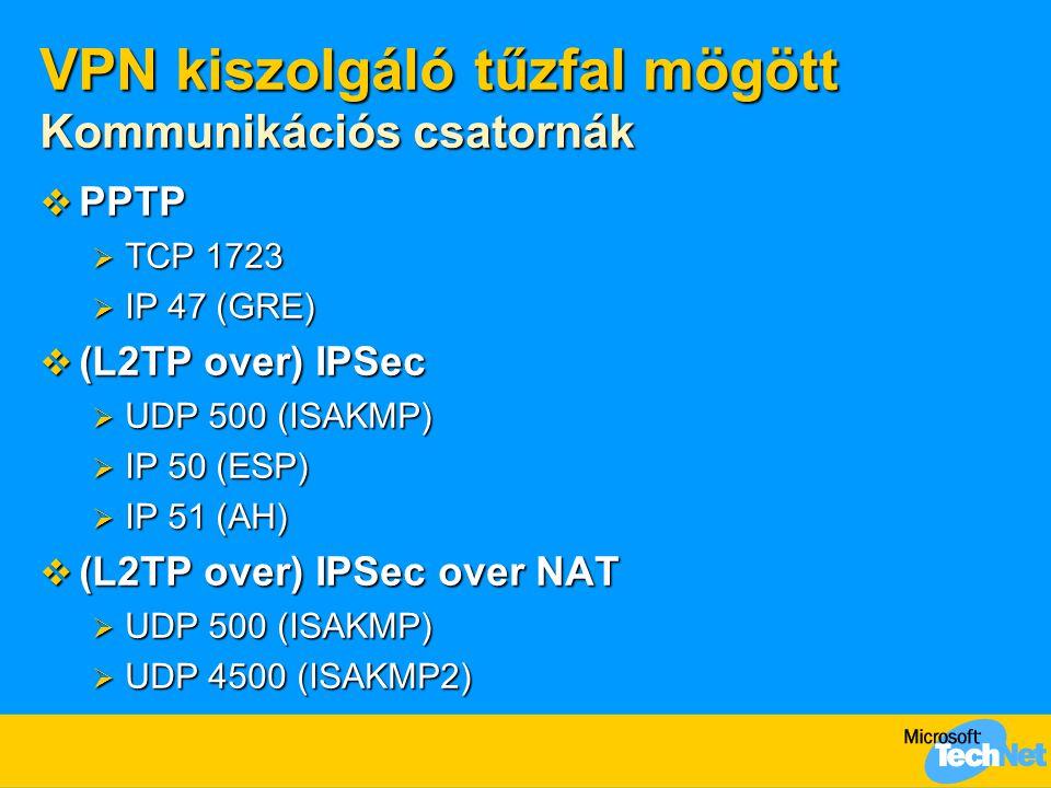 VPN kiszolgáló tűzfal mögött Kommunikációs csatornák  PPTP  TCP 1723  IP 47 (GRE)  (L2TP over) IPSec  UDP 500 (ISAKMP)  IP 50 (ESP)  IP 51 (AH)