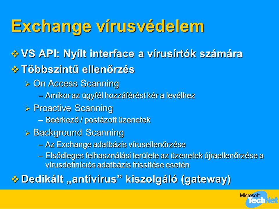 Exchange vírusvédelem  VS API: Nyílt interface a vírusírtók számára  Többszintű ellenőrzés  On Access Scanning –Amikor az ügyfél hozzáférést kér a