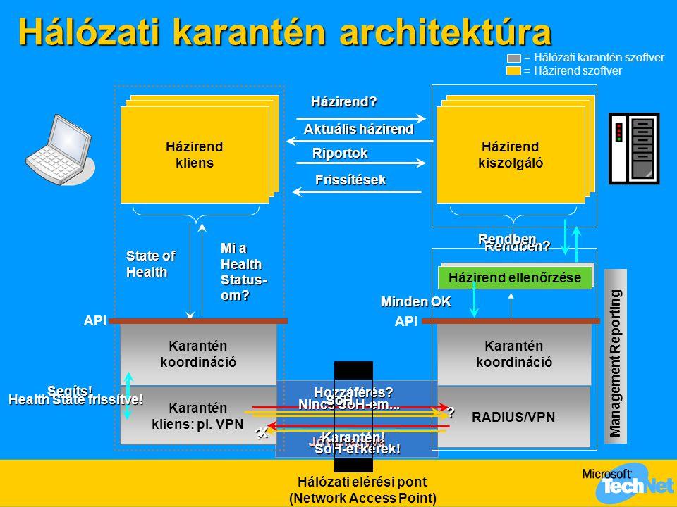 Jóváhagyva Policy Server Karantén kliens: pl. VPN Karantén koordináció Mi a Health Status- om? RADIUS/VPN Házirend ellenőrzése State of Health API Ma