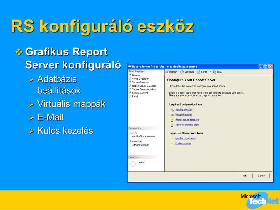 RS konfiguráló eszköz  Grafikus Report Server konfiguráló  Adatbázis beállítások  Virtuális mappák  E-Mail  Kulcs kezelés