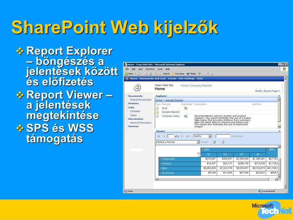 SharePoint Web kijelzők  Report Explorer – böngészés a jelentések között és előfizetés  Report Viewer – a jelentések megtekintése  SPS és WSS támogatás