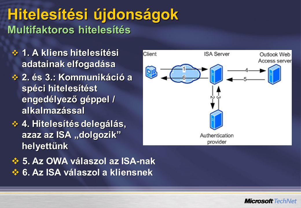  1. A kliens hitelesítési adatainak elfogadása  2.