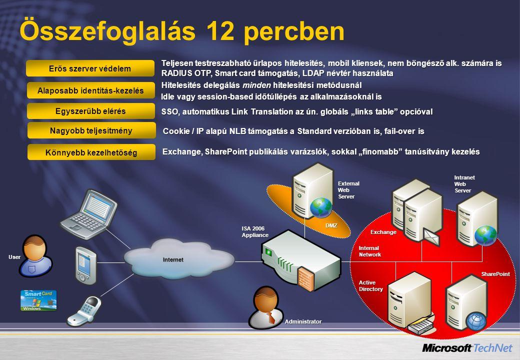 External Web Site Administrator Attacker ISA 2006 Appliance DMZ Internal Network Internet Extranet Web Server Külső támadások ellen Belső támadások ellen Részletesebb információ Korrekt felügyelet Részletesen hangolható, rugalmas és elágazó bejövő kapcsolat ellenőrzés Részletesen hangolható, rugalmas kimenő kapcsolat ellenőrzés (worm resiliency) 90 darab új, beépített riasztási sablon MOM 2005 integráció (System Policy!) Összefoglalás 12 percben