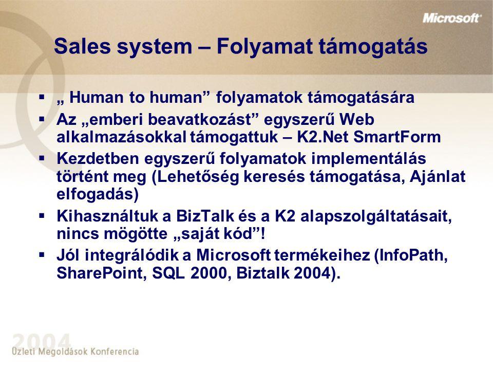 """Sales system – Folyamat támogatás  """" Human to human folyamatok támogatására  Az """"emberi beavatkozást egyszerű Web alkalmazásokkal támogattuk – K2.Net SmartForm  Kezdetben egyszerű folyamatok implementálás történt meg (Lehetőség keresés támogatása, Ajánlat elfogadás)  Kihasználtuk a BizTalk és a K2 alapszolgáltatásait, nincs mögötte """"saját kód ."""