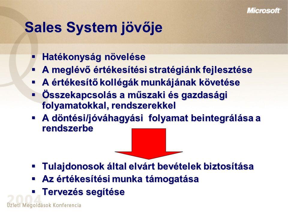 Sales System jövője  Hatékonyság növelése  A meglévő értékesítési stratégiánk fejlesztése  A értékesítő kollégák munkájának követése  Összekapcsolás a műszaki és gazdasági folyamatokkal, rendszerekkel  A döntési/jóváhagyási folyamat beintegrálása a rendszerbe  Tulajdonosok által elvárt bevételek biztosítása  Az értékesítési munka támogatása  Tervezés segítése