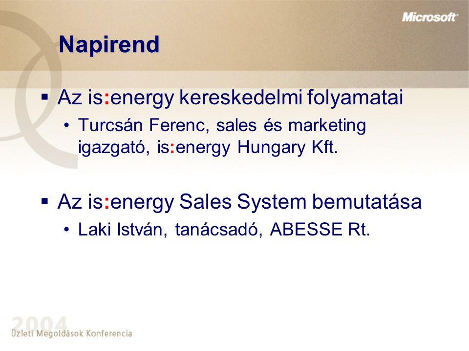 is:energy Sales System architektúra