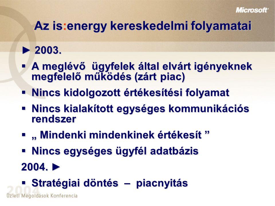 Az is:energy kereskedelmi folyamatai Kapcsolatfelvétel, információ csere Ajánlattétel Egyezkedés (műszaki és/vagy gazdasági) Megrendelés Szerződéskötés