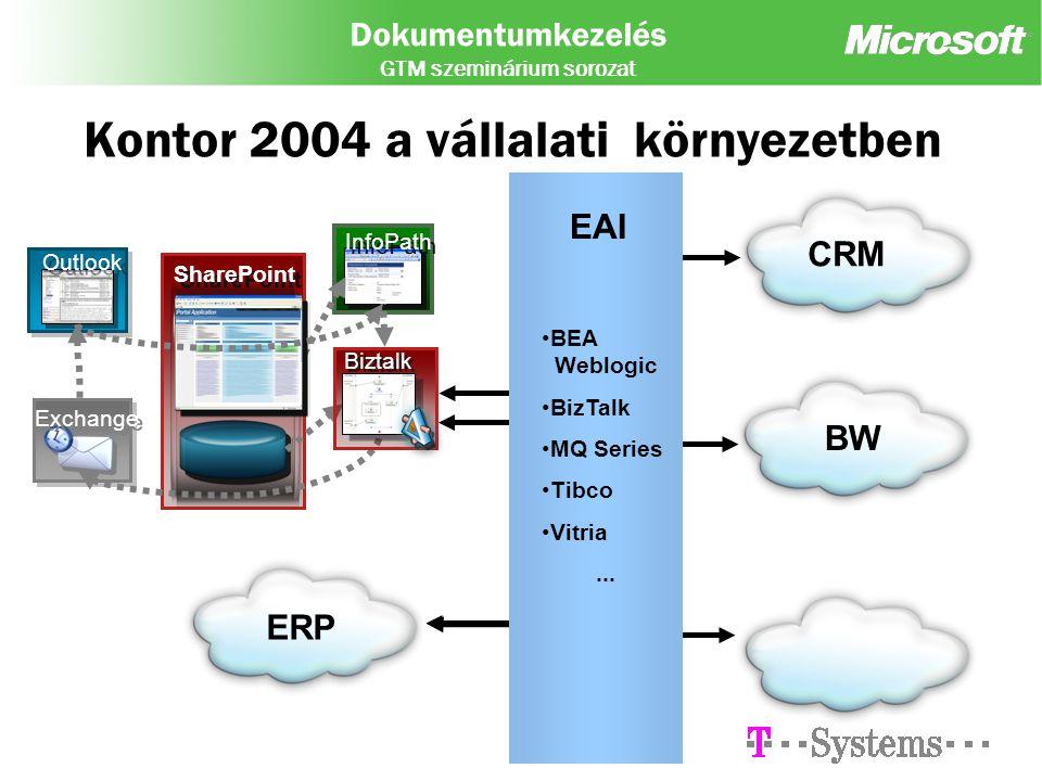 Dokumentumkezelés GTM szeminárium sorozat BW Kontor 2004 a vállalati környezetben EAI BEA Weblogic BizTalk MQ Series Tibco Vitria...