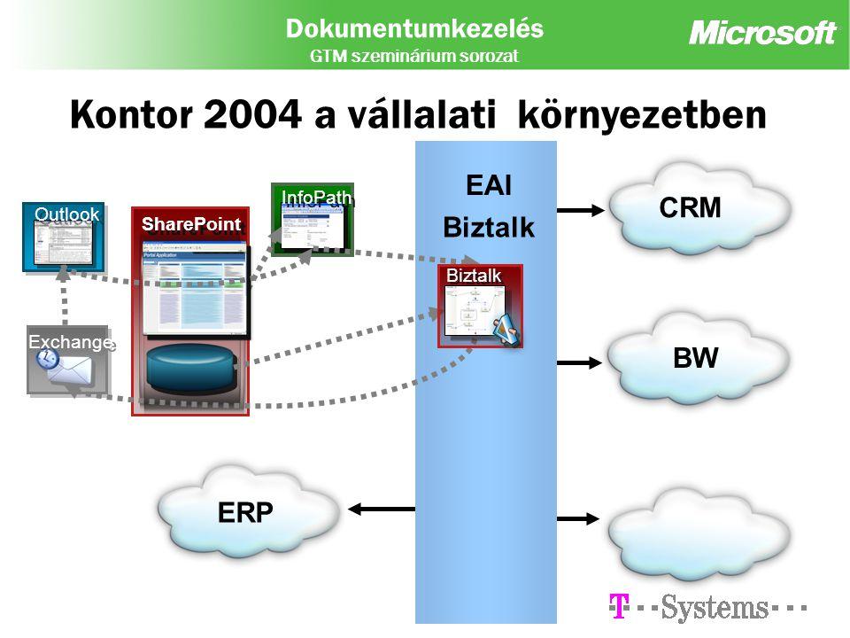 Dokumentumkezelés GTM szeminárium sorozat BW EAI Biztalk CRM ERP SharePoint Outlook Exchange InfoPath Biztalk Kontor 2004 a vállalati környezetben