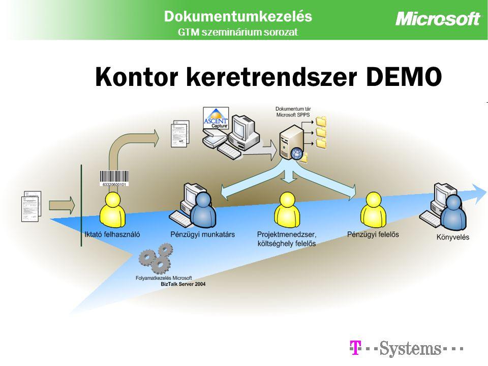 Dokumentumkezelés GTM szeminárium sorozat Kontor keretrendszer DEMO
