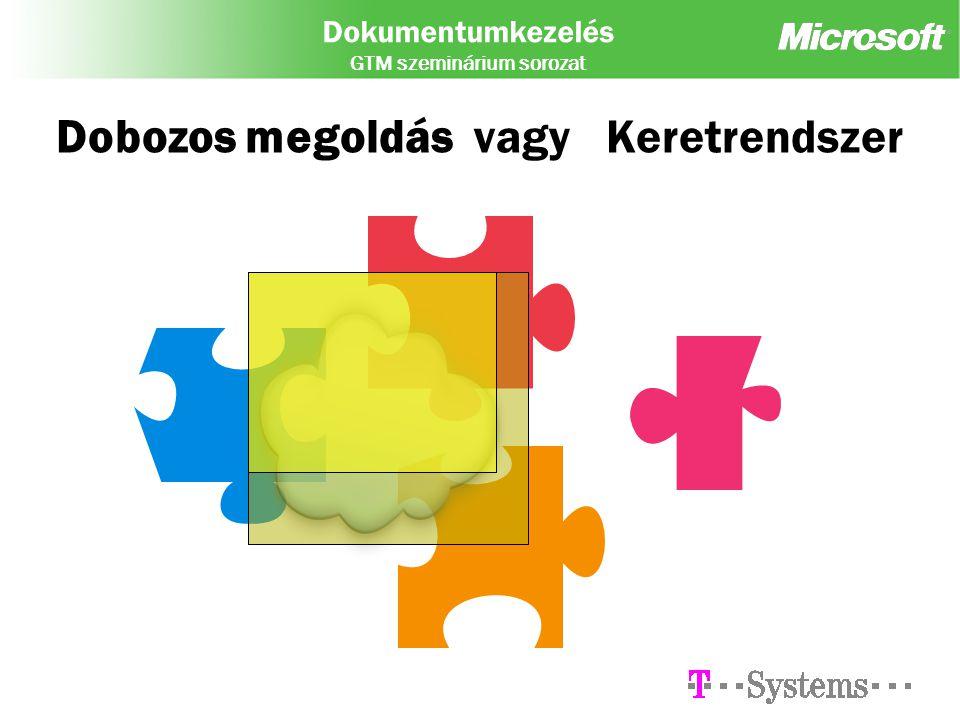 Dokumentumkezelés GTM szeminárium sorozat Dobozos megoldás vagy Keretrendszer