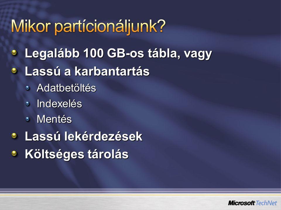Legalább 100 GB-os tábla, vagy Lassú a karbantartás AdatbetöltésIndexelésMentés Lassú lekérdezések Költséges tárolás