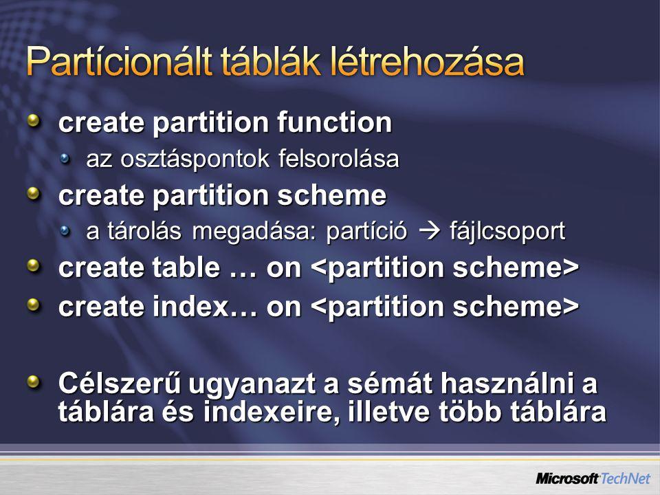 create partition function az osztáspontok felsorolása create partition scheme a tárolás megadása: partíció  fájlcsoport create table … on create tabl