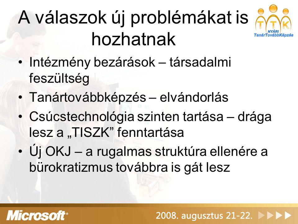 Köszönöm a figyelmet! Szabó András Petrik TISZK szaboand@petrik.hu
