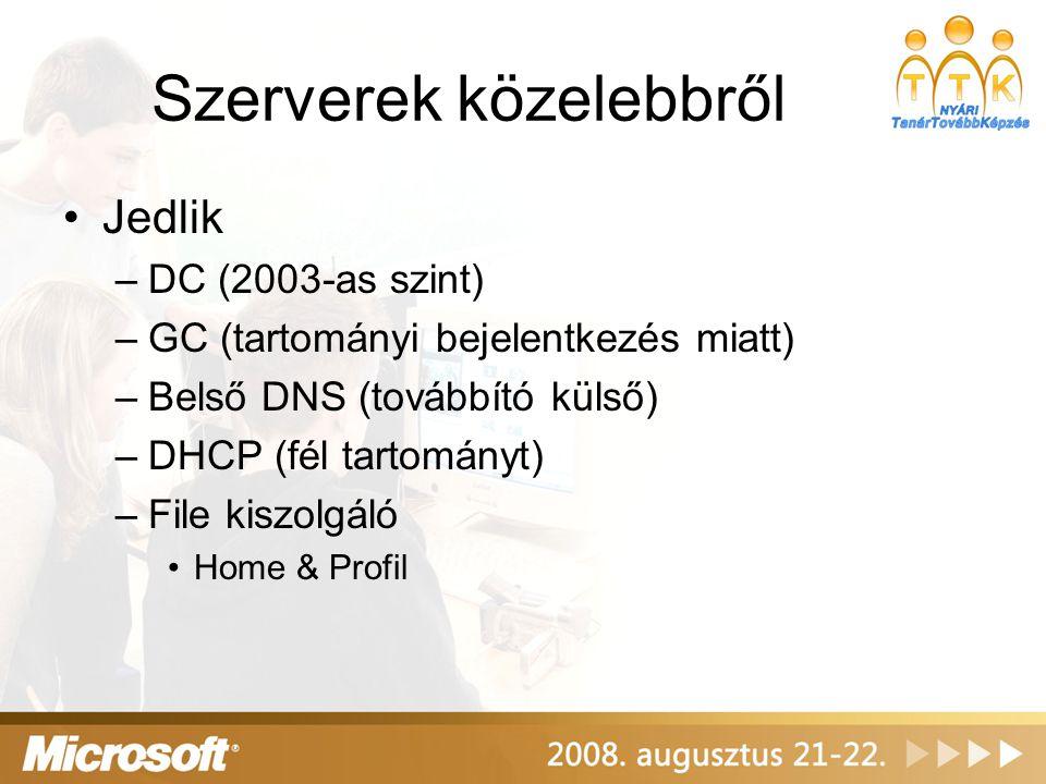 Szerverek közelebbről Jedlik –DC (2003-as szint) –GC (tartományi bejelentkezés miatt) –Belső DNS (továbbító külső) –DHCP (fél tartományt) –File kiszolgáló Home & Profil