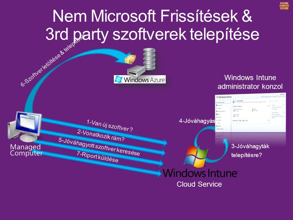 5-Jóváhagyott szoftver keresése 2-Vonatkozik rám. 1-Van új szoftver .