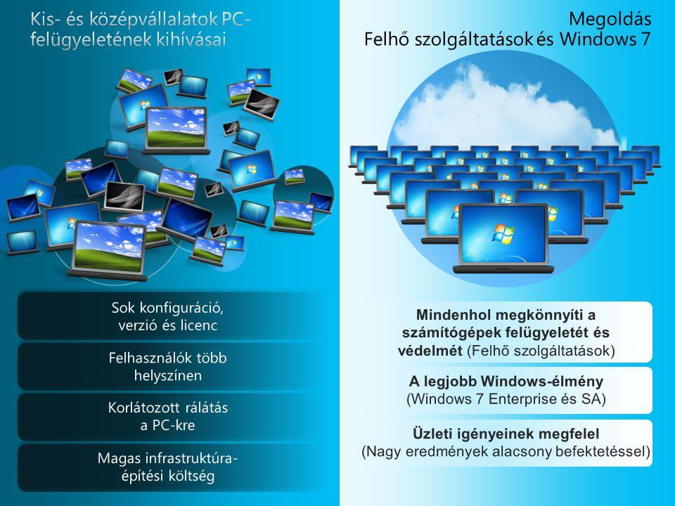 Megoldás Felhő szolgáltatások és Windows 7
