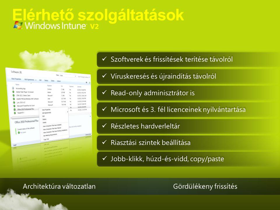 Elérhető szolgáltatások V2