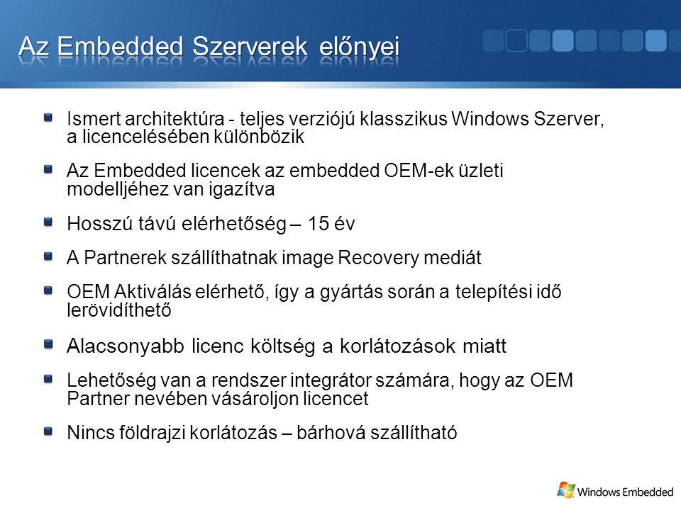Ismert architektúra - teljes verziójú klasszikus Windows Szerver, a licencelésében különbözik Az Embedded licencek az embedded OEM-ek üzleti modelljéh